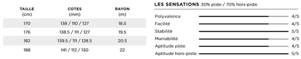 Sensations_tailles_S-112.jpg